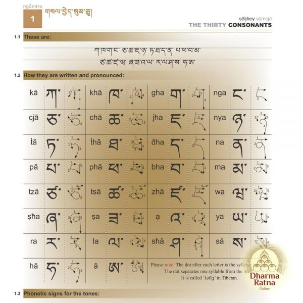 Tibetan for Beginners by Mingyur Dorje, sample page2